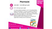 80 jobs pharmacist
