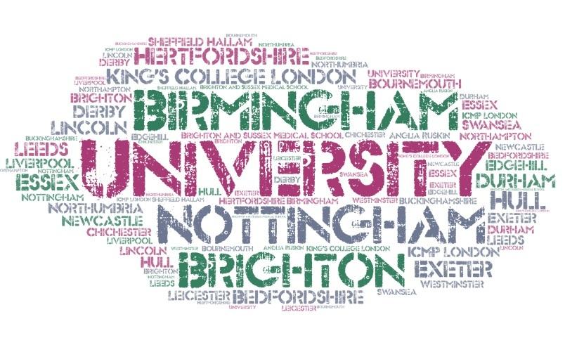 University Wordle