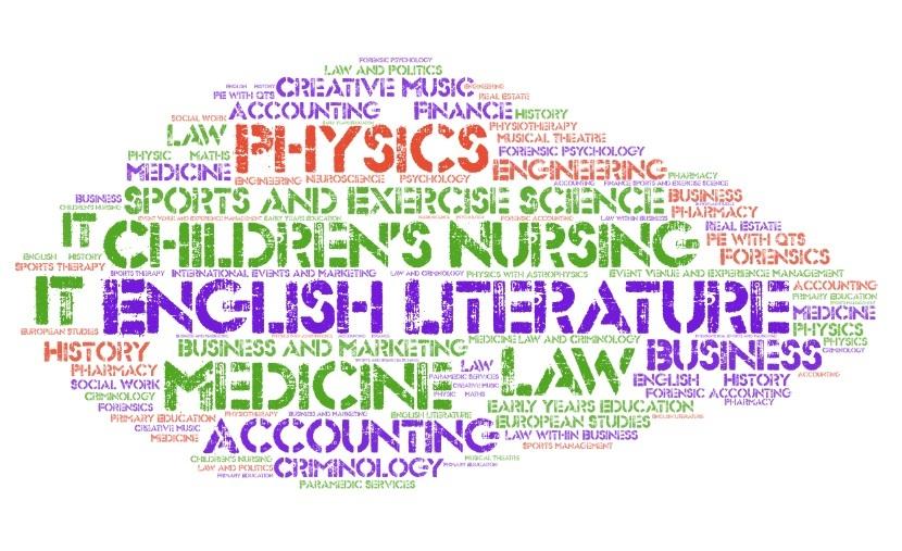 University Wordle 2